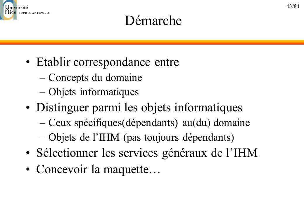 43/84 Démarche Etablir correspondance entre –Concepts du domaine –Objets informatiques Distinguer parmi les objets informatiques –Ceux spécifiques(dép