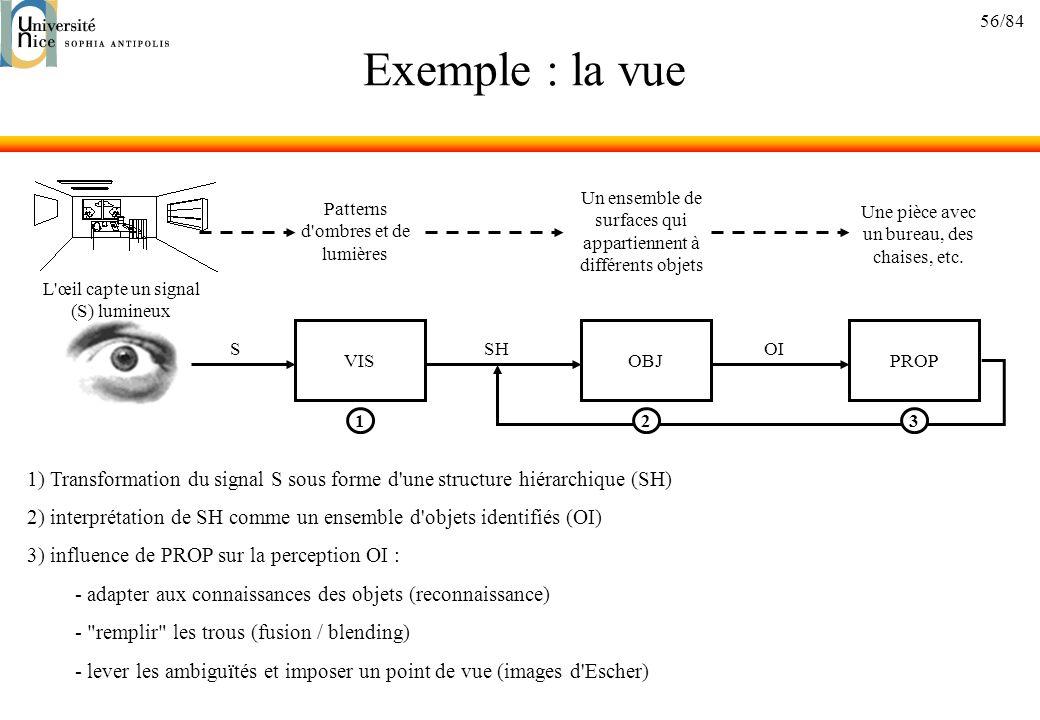 56/84 Exemple : la vue VISOBJPROP L'œil capte un signal (S) lumineux SSHOI Patterns d'ombres et de lumières Un ensemble de surfaces qui appartiennent