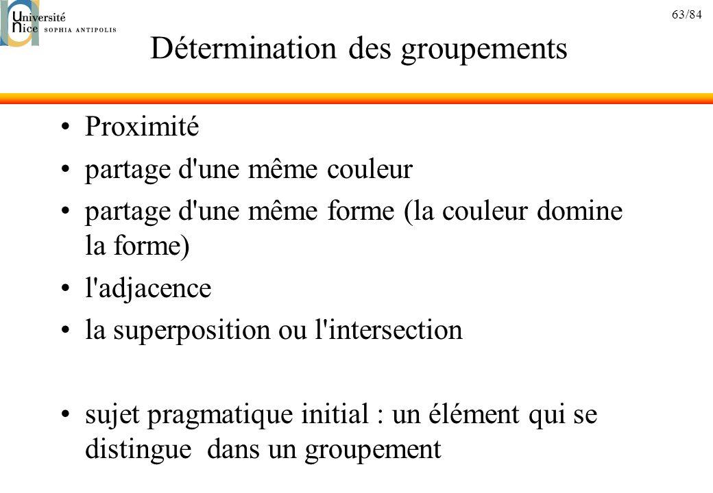 63/84 Détermination des groupements Proximité partage d'une même couleur partage d'une même forme (la couleur domine la forme) l'adjacence la superpos