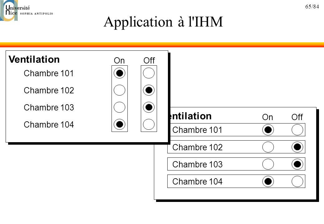 65/84 Application à l'IHM Ventilation Chambre 101 Chambre 102 Chambre 103 Chambre 104 OnOff Ventilation Chambre 101 Chambre 102 Chambre 103 Chambre 10
