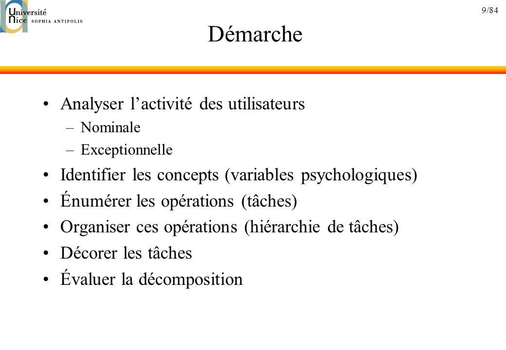 9/84 Démarche Analyser lactivité des utilisateurs –Nominale –Exceptionnelle Identifier les concepts (variables psychologiques) Énumérer les opérations