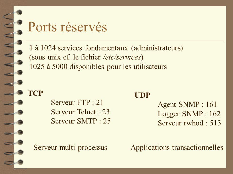 Ports réservés TCP Serveur FTP : 21 Serveur Telnet : 23 Serveur SMTP : 25 UDP Agent SNMP : 161 Logger SNMP : 162 Serveur rwhod : 513 Serveur multi processusApplications transactionnelles 1 à 1024 services fondamentaux (administrateurs) (sous unix cf.