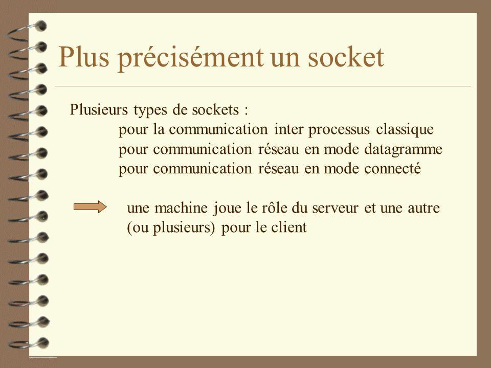 Plus précisément un socket Plusieurs types de sockets : pour la communication inter processus classique pour communication réseau en mode datagramme pour communication réseau en mode connecté une machine joue le rôle du serveur et une autre (ou plusieurs) pour le client