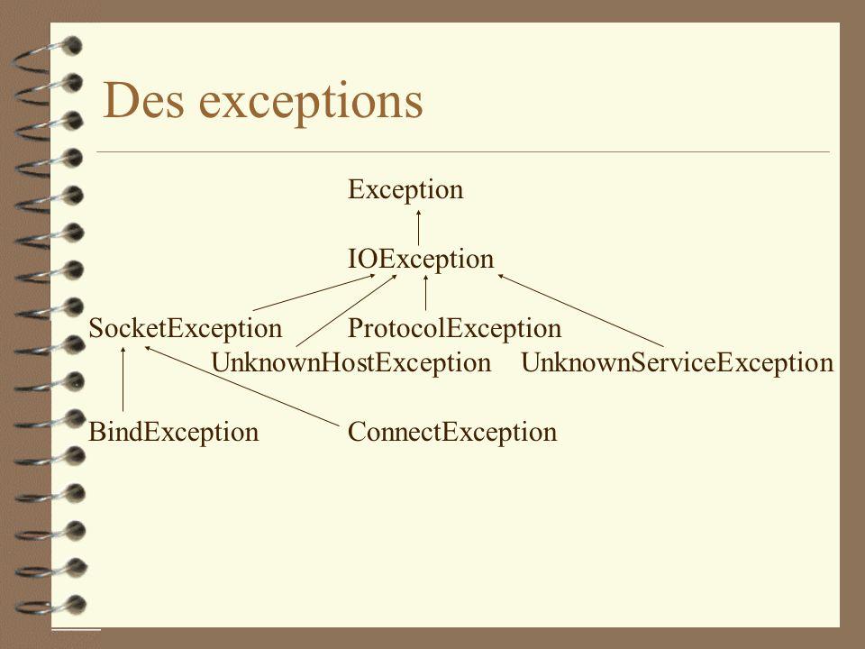 Des exceptions Exception IOException SocketExceptionProtocolException UnknownHostExceptionUnknownServiceException BindException ConnectException
