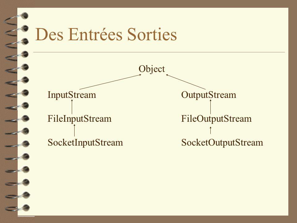 Des Entrées Sorties Object InputStream FileInputStream SocketInputStream OutputStream FileOutputStream SocketOutputStream