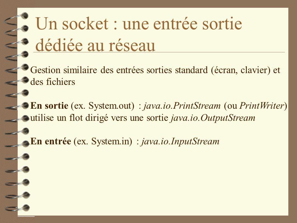 Un socket : une entrée sortie dédiée au réseau Gestion similaire des entrées sorties standard (écran, clavier) et des fichiers En sortie (ex.