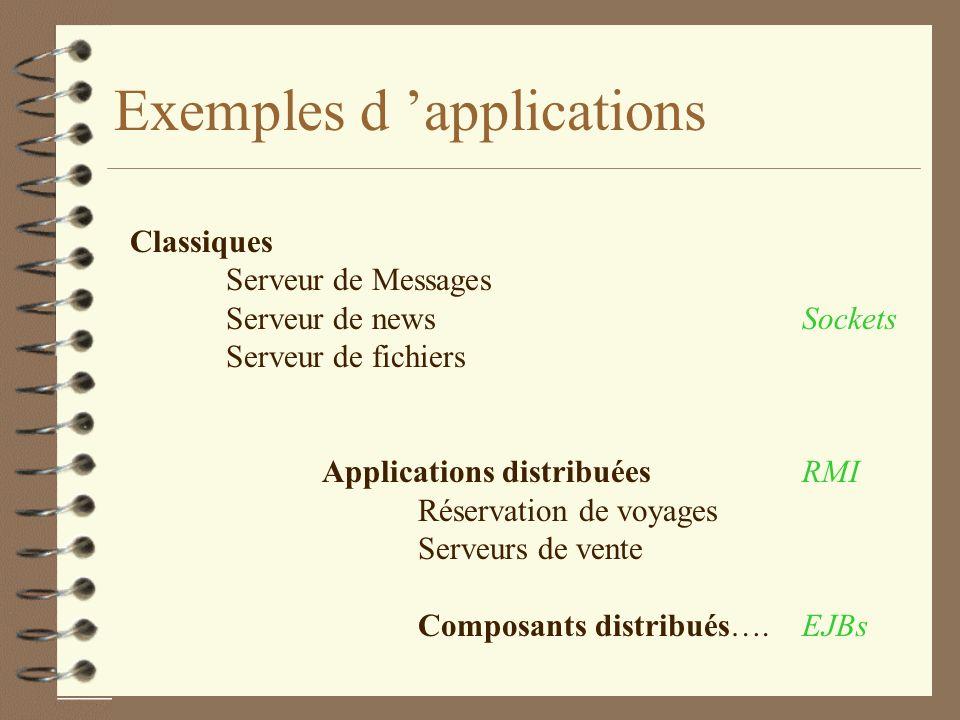 Exemples d applications Classiques Serveur de Messages Serveur de newsSockets Serveur de fichiers Applications distribuéesRMI Réservation de voyages Serveurs de vente Composants distribués….EJBs