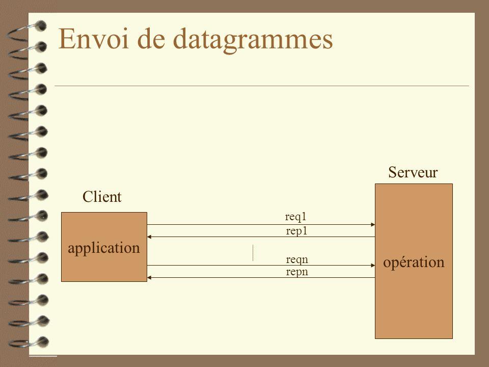 Envoi de datagrammes application opération Client Serveur req1 rep1 reqn repn