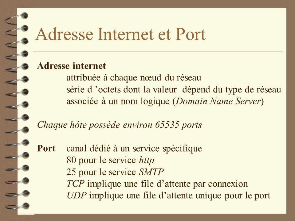 Adresse Internet et Port Adresse internet attribuée à chaque nœud du réseau série d octets dont la valeur dépend du type de réseau associée à un nom logique (Domain Name Server) Chaque hôte possède environ 65535 ports Port canal dédié à un service spécifique 80 pour le service http 25 pour le service SMTP TCP implique une file dattente par connexion UDP implique une file dattente unique pour le port