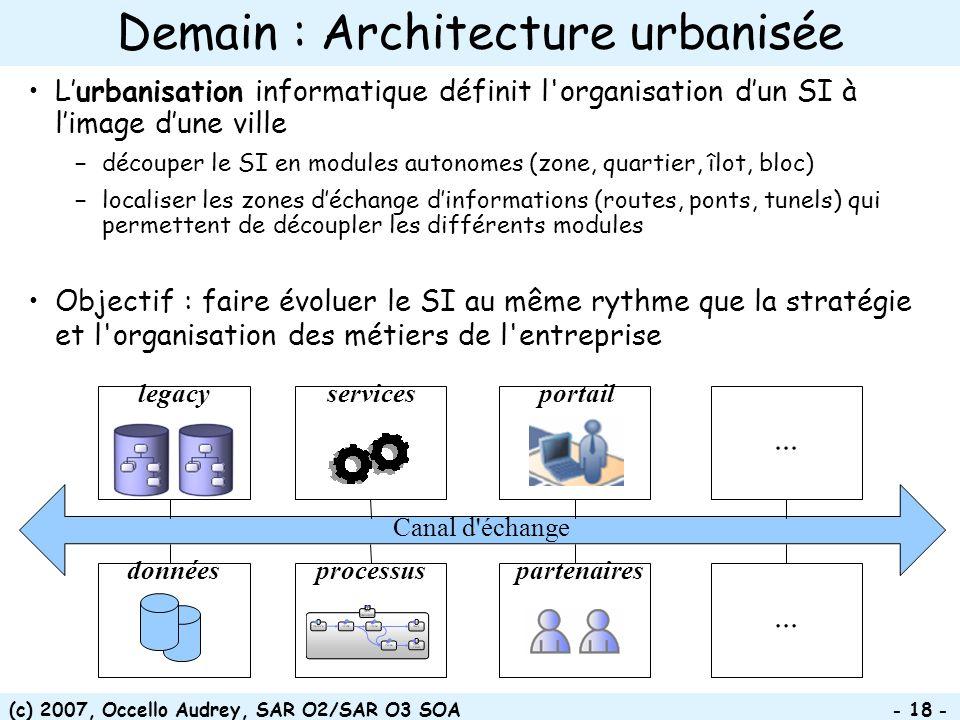 (c) 2007, Occello Audrey, SAR O2/SAR O3 SOA - 18 - Demain : Architecture urbanisée Lurbanisation informatique définit l'organisation dun SI à limage d