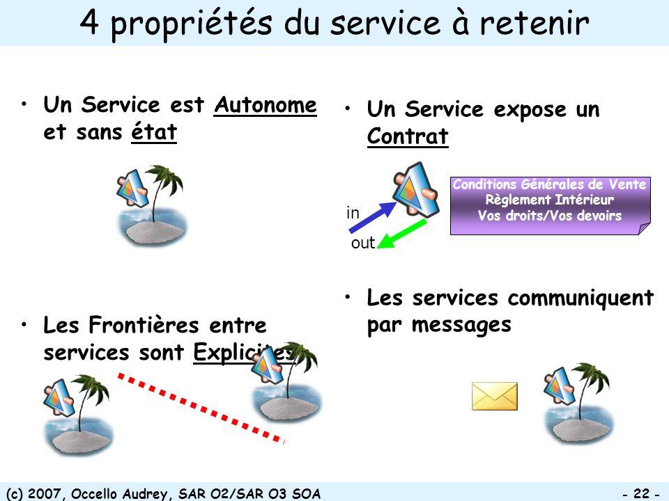 (c) 2007, Occello Audrey, SAR O2/SAR O3 SOA - 22 - Un Service expose un Contrat Les services communiquent par messages Conditions Générales de Vente R