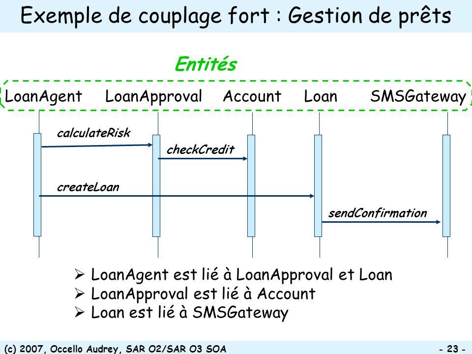 (c) 2007, Occello Audrey, SAR O2/SAR O3 SOA - 23 - Exemple de couplage fort : Gestion de prêts LoanAgent calculateRisk LoanAccount createLoan checkCre