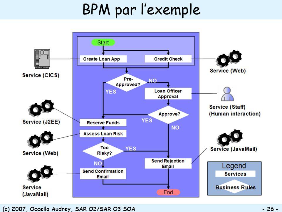 (c) 2007, Occello Audrey, SAR O2/SAR O3 SOA - 26 - BPM par lexemple