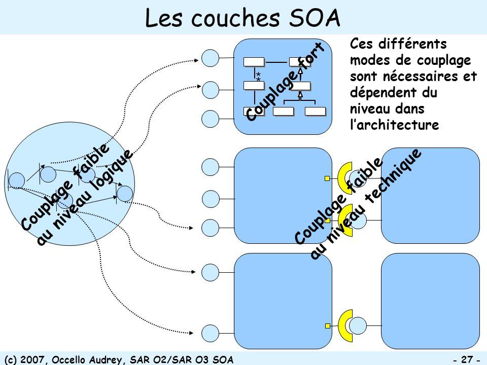 (c) 2007, Occello Audrey, SAR O2/SAR O3 SOA - 27 - Les couches SOA * * Couplage fort Couplage faible au niveau technique Couplage faible au niveau logique Ces différents modes de couplage sont nécessaires et dépendent du niveau dans larchitecture