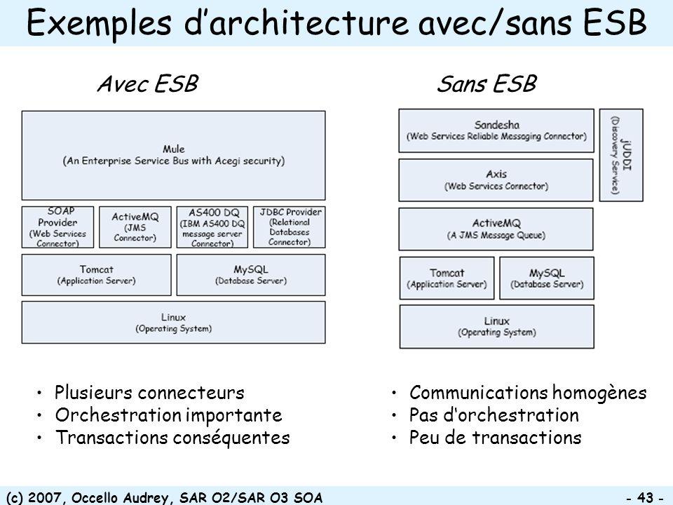 (c) 2007, Occello Audrey, SAR O2/SAR O3 SOA - 43 - Exemples darchitecture avec/sans ESB Avec ESBSans ESB Plusieurs connecteurs Orchestration important