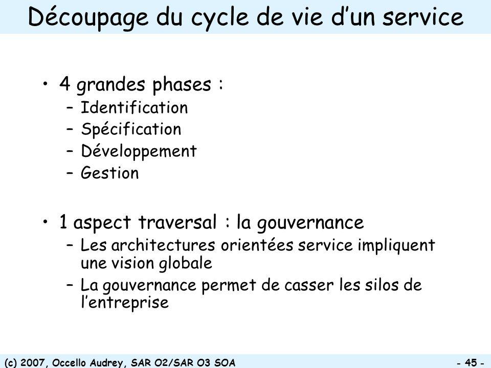 (c) 2007, Occello Audrey, SAR O2/SAR O3 SOA - 45 - Découpage du cycle de vie dun service 4 grandes phases : –Identification –Spécification –Développem