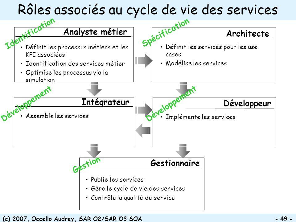 (c) 2007, Occello Audrey, SAR O2/SAR O3 SOA - 49 - Définit les services pour les use cases Modélise les services Architecte Définit les processus méti