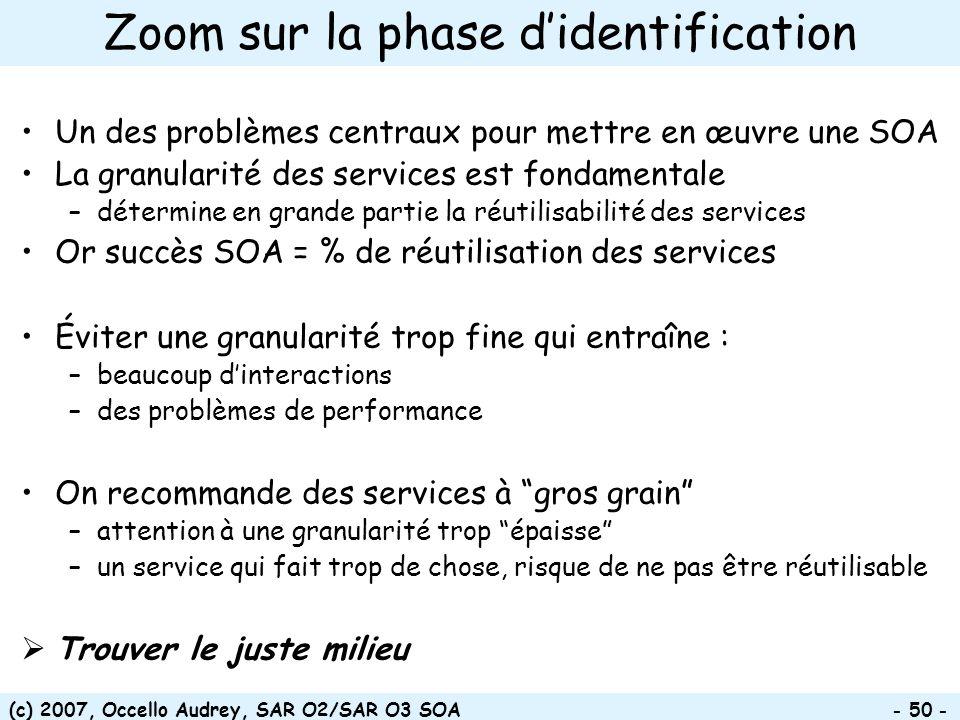 (c) 2007, Occello Audrey, SAR O2/SAR O3 SOA - 50 - Zoom sur la phase didentification Un des problèmes centraux pour mettre en œuvre une SOA La granula