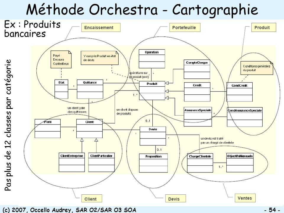 (c) 2007, Occello Audrey, SAR O2/SAR O3 SOA - 54 - Méthode Orchestra - Cartographie Pas plus de 12 classes par catégorie Ex : Produits bancaires