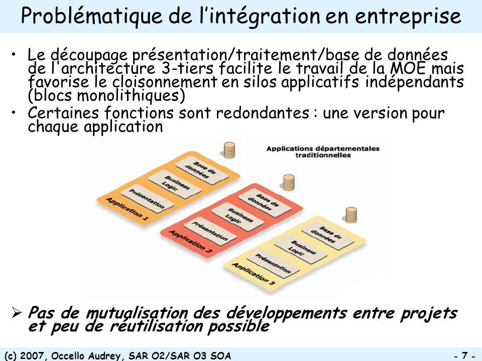 (c) 2007, Occello Audrey, SAR O2/SAR O3 SOA - 8 - Problématique de lintégration en entreprise Entreprises découpées en départements fonctionnels y compris le SI Processus métiers de + en + inter-départementaux Les processus franchissent les fontières de l entreprise qui doit pouvoir prendre en compte les activités et processus des partenaires pour être reactive Coûts considérables dans la gestion des flux entre départements et dans lintégration de leurs SI