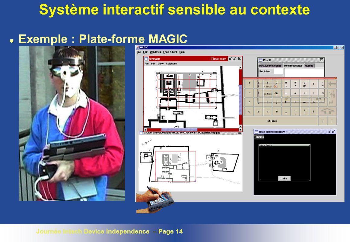 Journée Intech Device Independence – Page 14 Système interactif sensible au contexte l Exemple : Plate-forme MAGIC