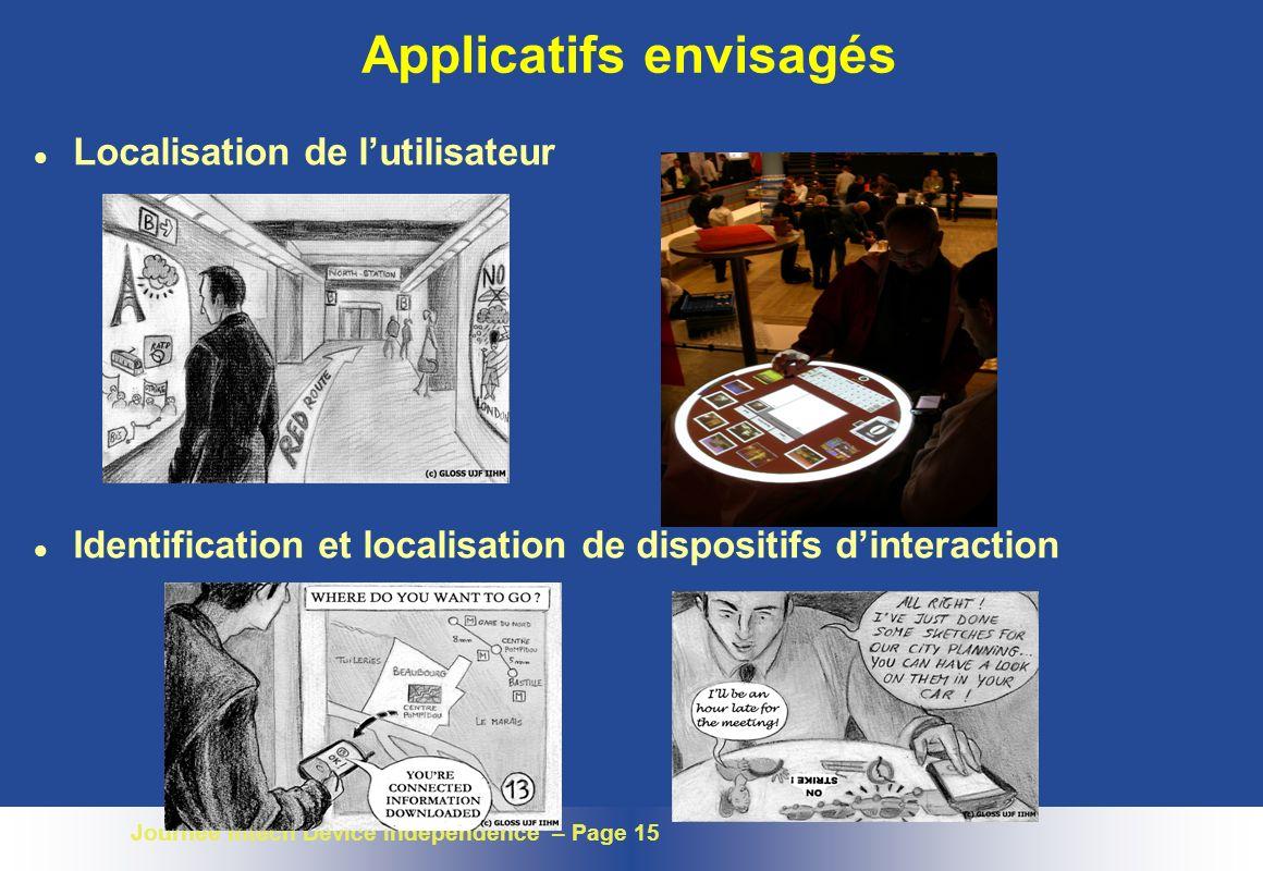 Journée Intech Device Independence – Page 15 Applicatifs envisagés l Localisation de lutilisateur l Identification et localisation de dispositifs dint