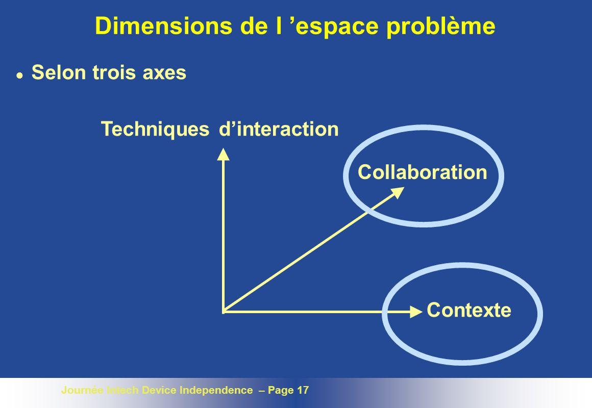 Journée Intech Device Independence – Page 17 Dimensions de l espace problème l Selon trois axes Techniques dinteraction Collaboration Contexte