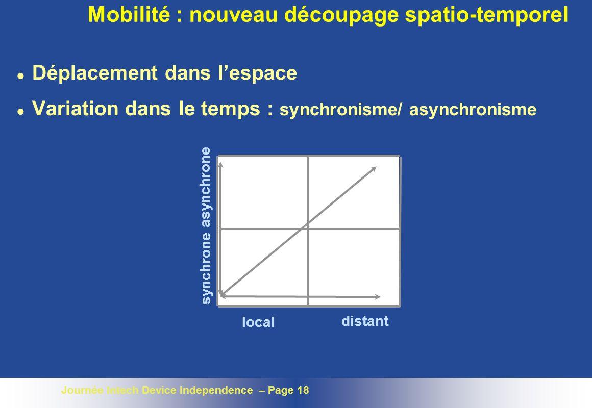 Journée Intech Device Independence – Page 18 Mobilité : nouveau découpage spatio-temporel l Déplacement dans lespace l Variation dans le temps : synch