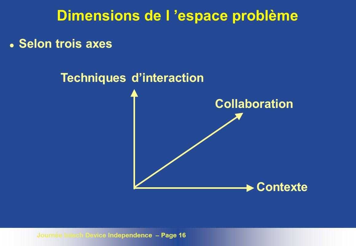 Journée Intech Device Independence – Page 16 Dimensions de l espace problème l Selon trois axes Techniques dinteraction Collaboration Contexte