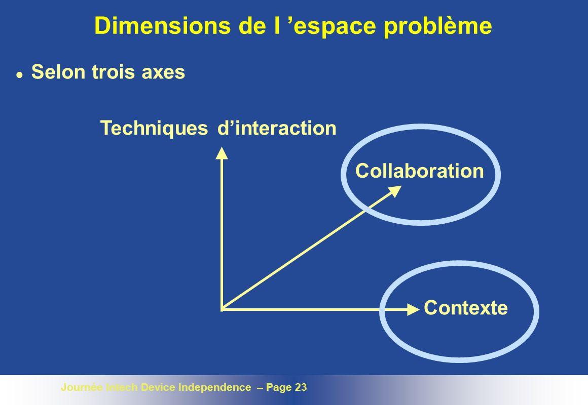 Journée Intech Device Independence – Page 23 Dimensions de l espace problème l Selon trois axes Techniques dinteraction Collaboration Contexte