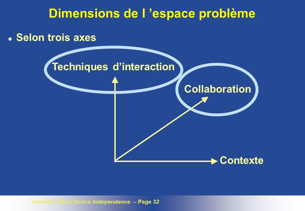 Journée Intech Device Independence – Page 32 Dimensions de l espace problème l Selon trois axes Techniques dinteraction Collaboration Contexte