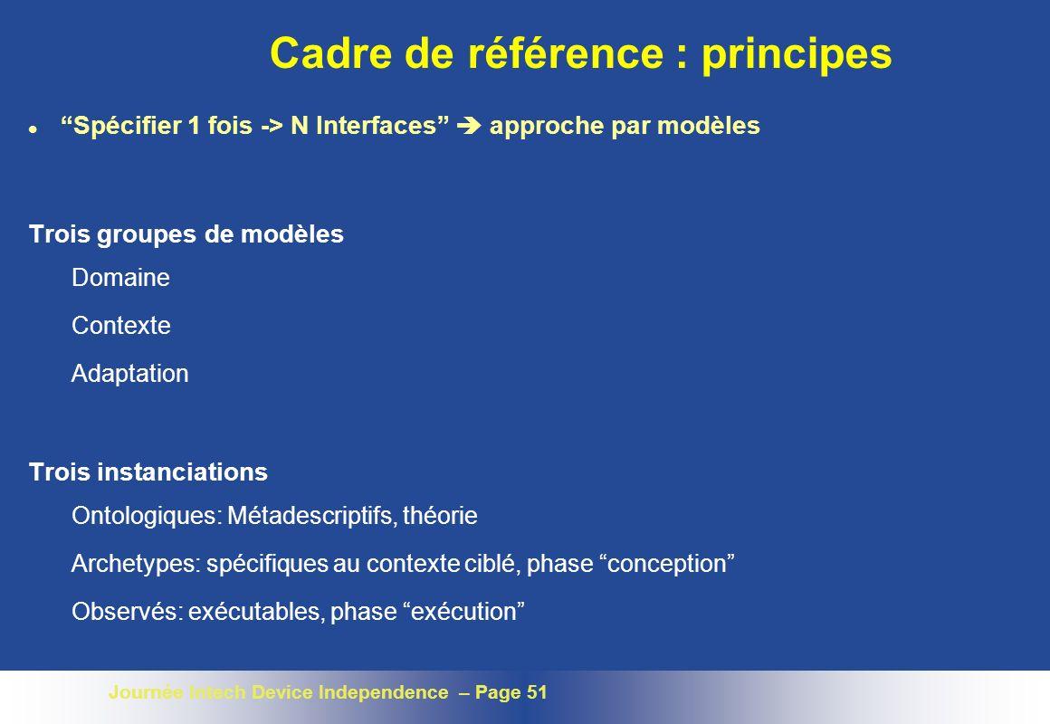 Journée Intech Device Independence – Page 51 Cadre de référence : principes l Spécifier 1 fois -> N Interfaces approche par modèles Trois groupes de m