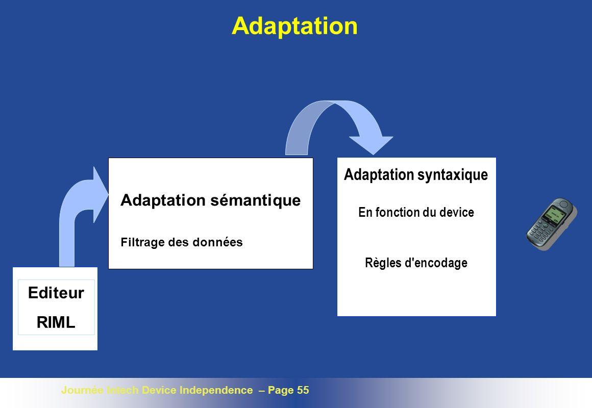 Journée Intech Device Independence – Page 55 Adaptation syntaxique En fonction du device Règles d'encodage Adaptation Editeur RIML Adaptation sémantiq