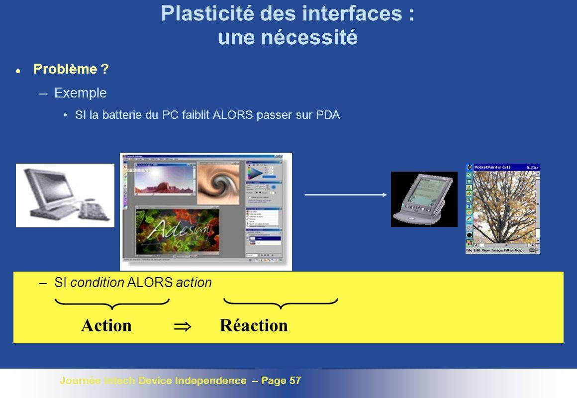 Journée Intech Device Independence – Page 57 Plasticité des interfaces : une nécessité l Problème ? –Exemple SI la batterie du PC faiblit ALORS passer
