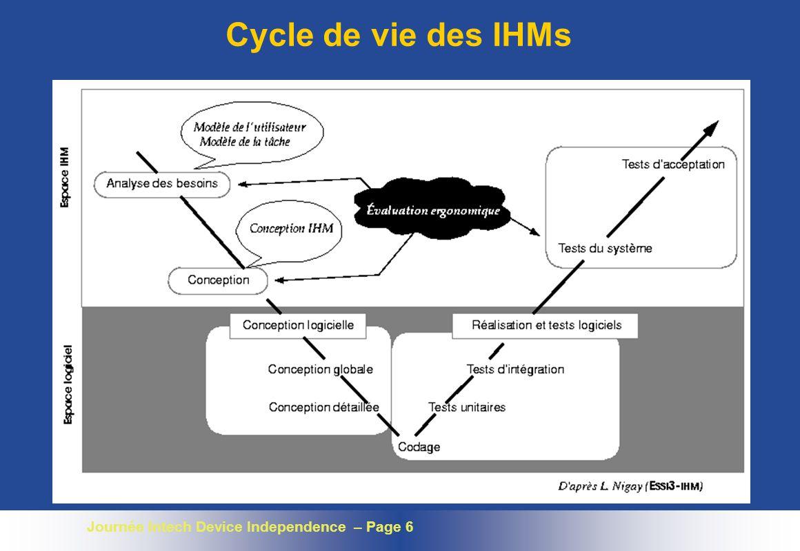 Journée Intech Device Independence – Page 6 Cycle de vie des IHMs