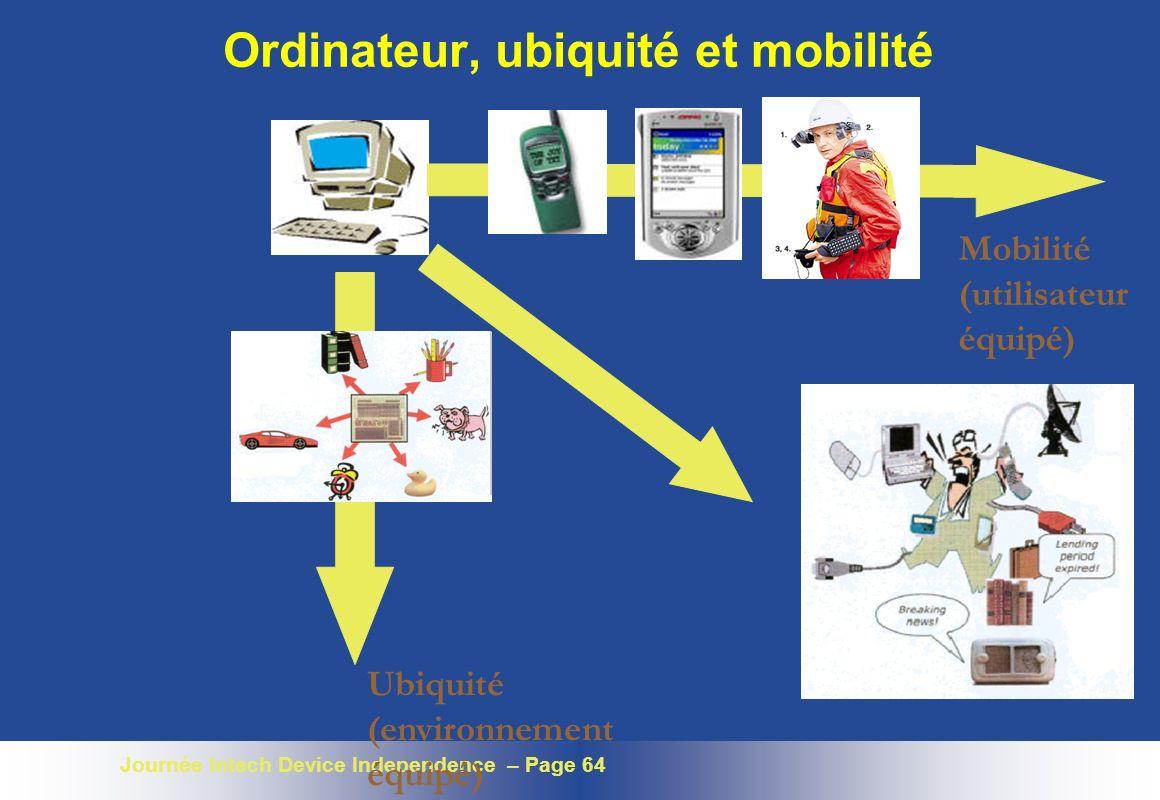 Journée Intech Device Independence – Page 64 Ordinateur, ubiquité et mobilité Ubiquité (environnement équipé) Mobilité (utilisateur équipé)