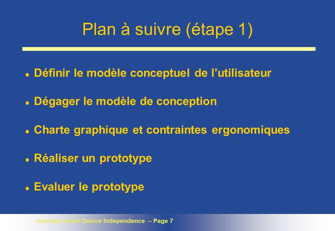Journée Intech Device Independence – Page 7 Plan à suivre (étape 1) l Définir le modèle conceptuel de lutilisateur l Dégager le modèle de conception l