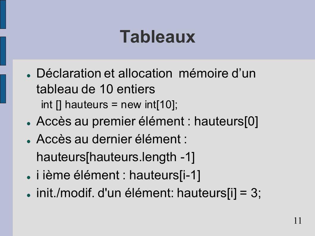 11 Tableaux Déclaration et allocation mémoire dun tableau de 10 entiers int [] hauteurs = new int[10]; Accès au premier élément : hauteurs[0] Accès au