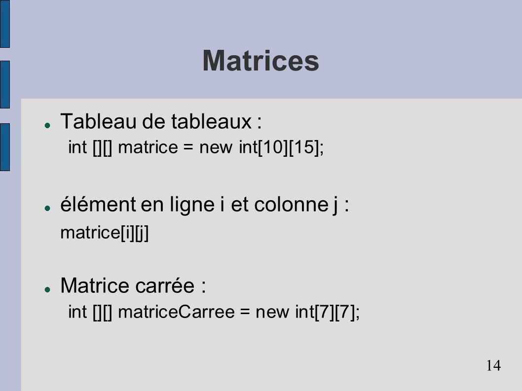 14 Matrices Tableau de tableaux : int [][] matrice = new int[10][15]; élément en ligne i et colonne j : matrice[i][j] Matrice carrée : int [][] matriceCarree = new int[7][7];