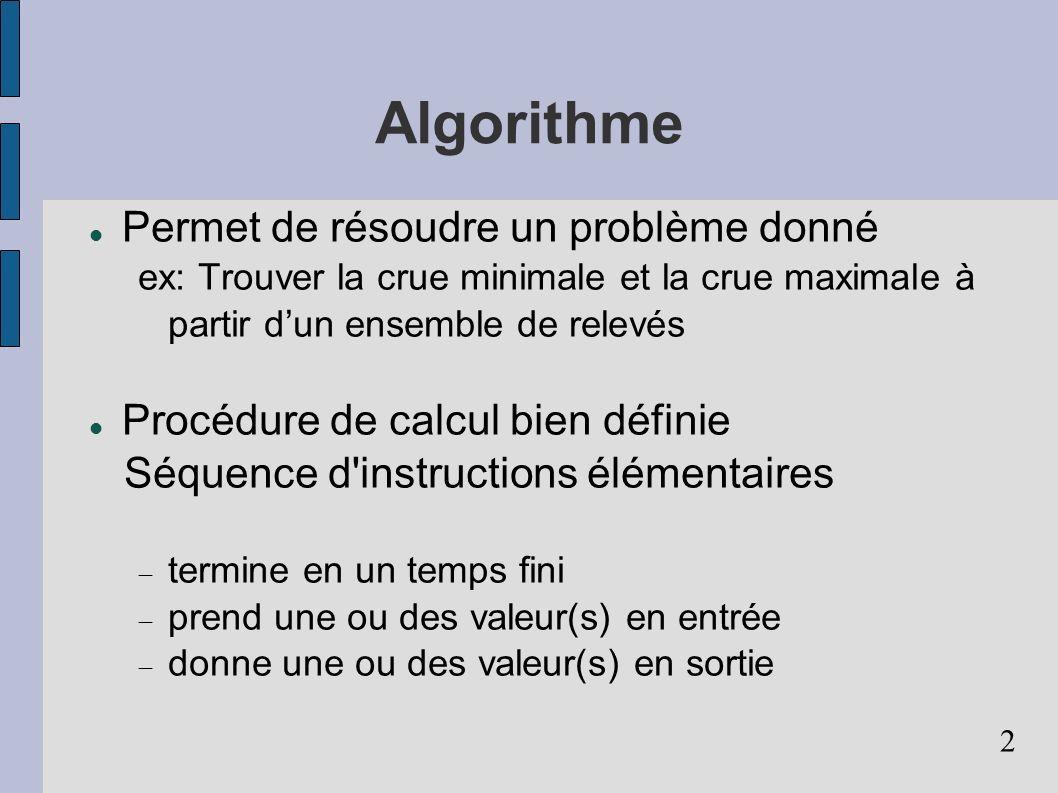 2 Algorithme Permet de résoudre un problème donné ex: Trouver la crue minimale et la crue maximale à partir dun ensemble de relevés Procédure de calcul bien définie Séquence d instructions élémentaires termine en un temps fini prend une ou des valeur(s) en entrée donne une ou des valeur(s) en sortie