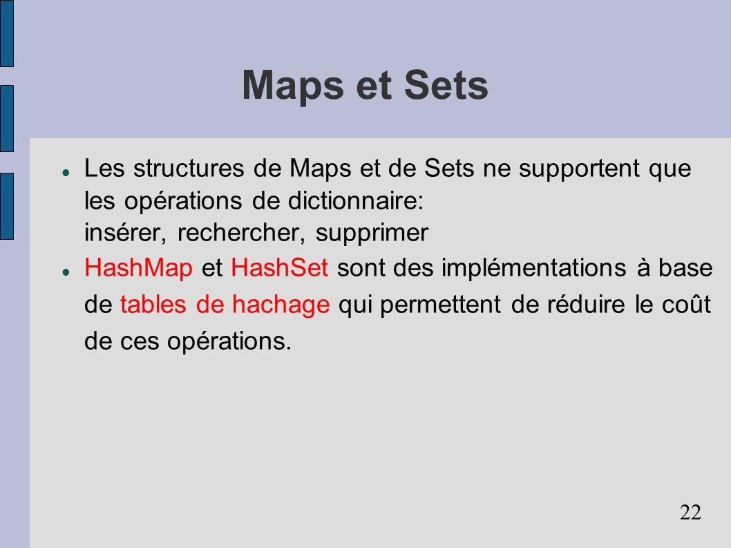 22 Maps et Sets Les structures de Maps et de Sets ne supportent que les opérations de dictionnaire: insérer, rechercher, supprimer HashMap et HashSet sont des implémentations à base de tables de hachage qui permettent de réduire le coût de ces opérations.