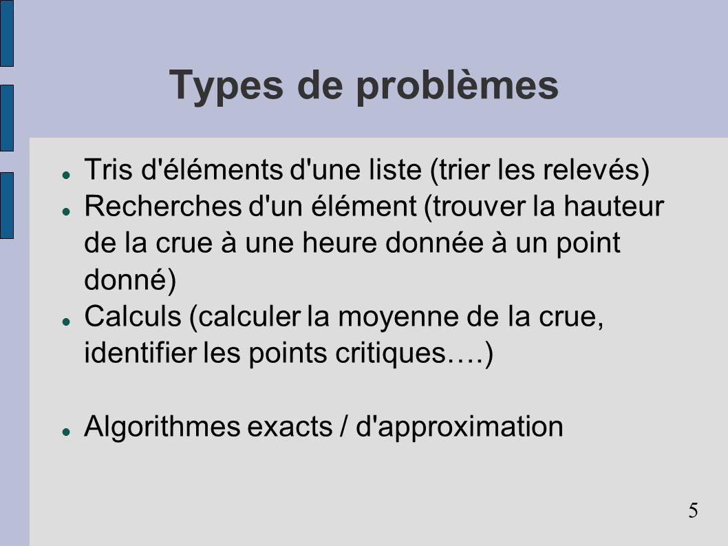 5 Types de problèmes Tris d éléments d une liste (trier les relevés) Recherches d un élément (trouver la hauteur de la crue à une heure donnée à un point donné) Calculs (calculer la moyenne de la crue, identifier les points critiques….) Algorithmes exacts / d approximation
