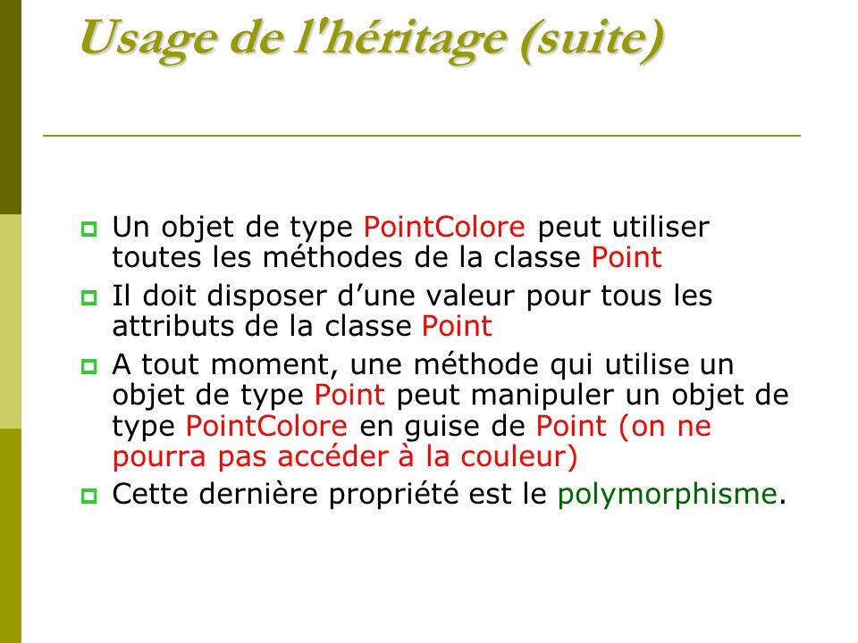 Usage de l héritage (suite) Un objet de type PointColore peut utiliser toutes les méthodes de la classe Point Il doit disposer dune valeur pour tous les attributs de la classe Point A tout moment, une méthode qui utilise un objet de type Point peut manipuler un objet de type PointColore en guise de Point (on ne pourra pas accéder à la couleur) Cette dernière propriété est le polymorphisme.