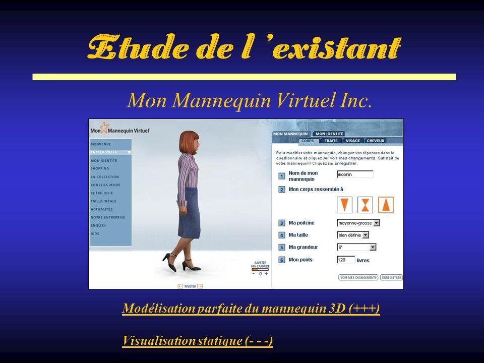 Mon Mannequin Virtuel Inc. Modélisation parfaite du mannequin 3D (+++) Visualisation statique (- - -) Etude de l existant