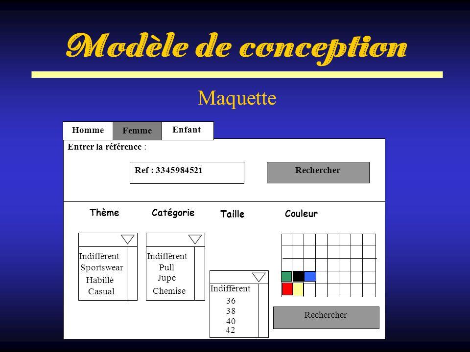 Modèle de conception Entrer la référence : Ref : 3345984521 Rechercher ThèmeCatégorie Indifférent Chemise Jupe Pull Indifférent Casual Habillé Sportsw
