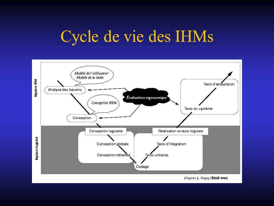 Cycle de vie des IHMs