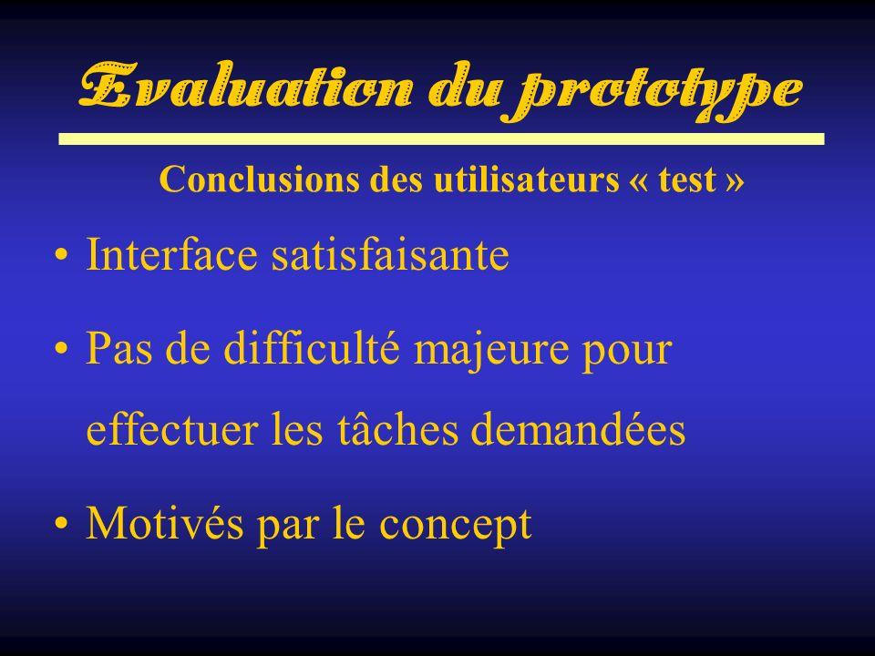 Evaluation du prototype Interface satisfaisante Pas de difficulté majeure pour effectuer les tâches demandées Motivés par le concept Conclusions des u