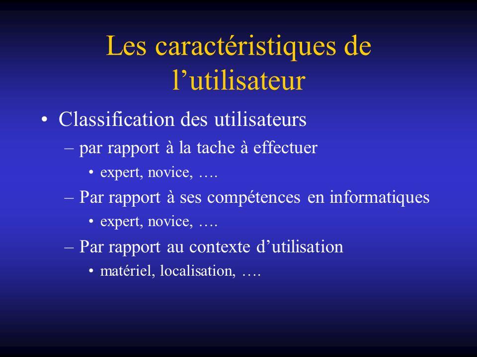 Les caractéristiques de lutilisateur Classification des utilisateurs –par rapport à la tache à effectuer expert, novice, …. –Par rapport à ses compéte