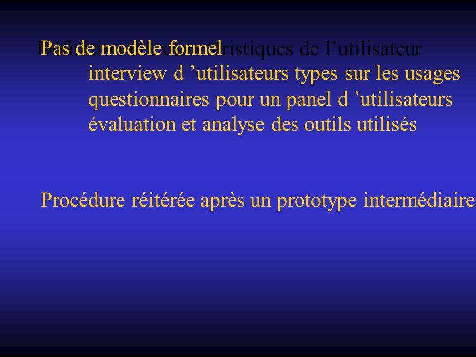 Définition des caractéristiques de lutilisateur Pas de modèle formel interview d utilisateurs types sur les usages questionnaires pour un panel d util