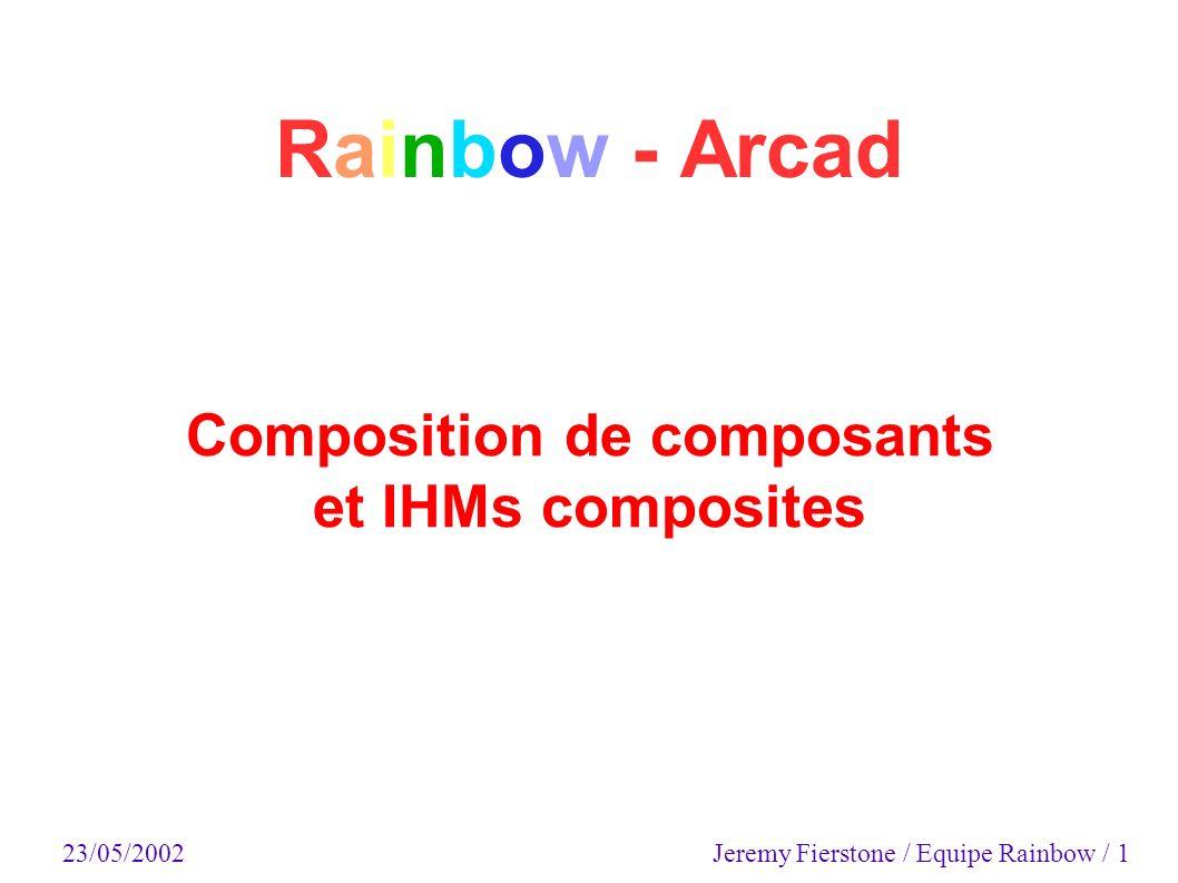 Modèle concret - Limites (2) Introduction Objectifs -Composition -Adaptabilité -Synthèse Modèle concret -Présentation d UIML -Motivations -Limites Modèle abstrait -Motivations -Proposition -Synthèse Conclusion Adaptabilité – Différentes dispositions pour un même composant Jeremy Fierstone / Equipe Rainbow / 22